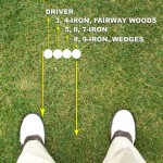 How Correct Golf Ball Position Can Change Your Game